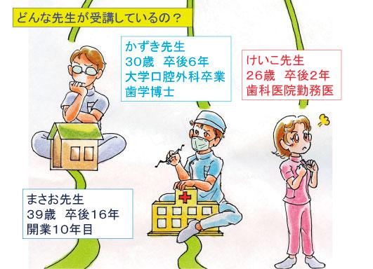 認定 医 外科 口腔 関東 認定医・指導医一覧 認定資格者名簿 日本口腔衛生学会